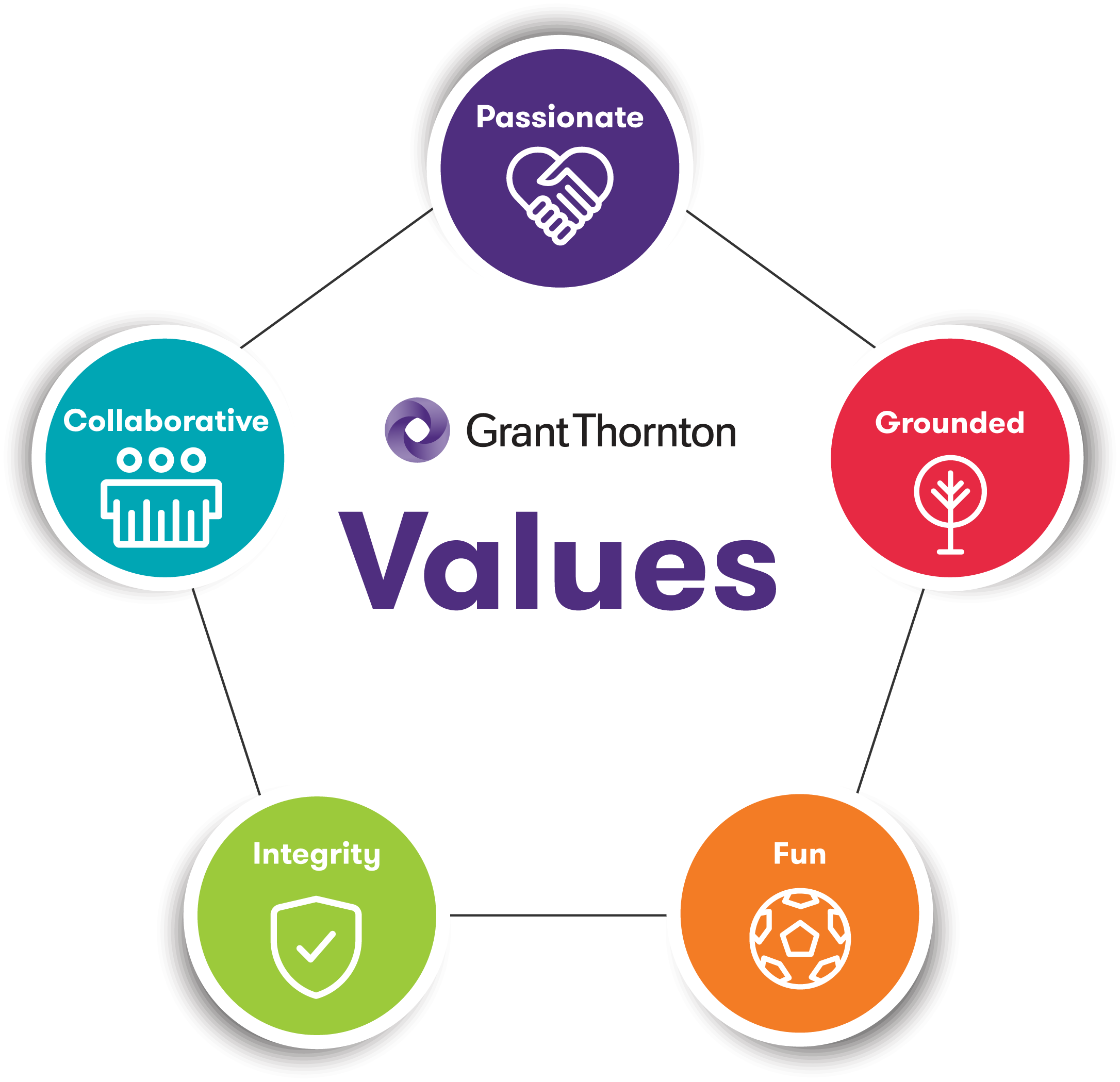GT values transparent background SCREEN.png